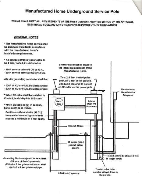 Double Wide Mobile Home Electrical Wiring Diagram - Manufactured Mobile Home Underground Electrical Service Under Wiring Diagram 3e