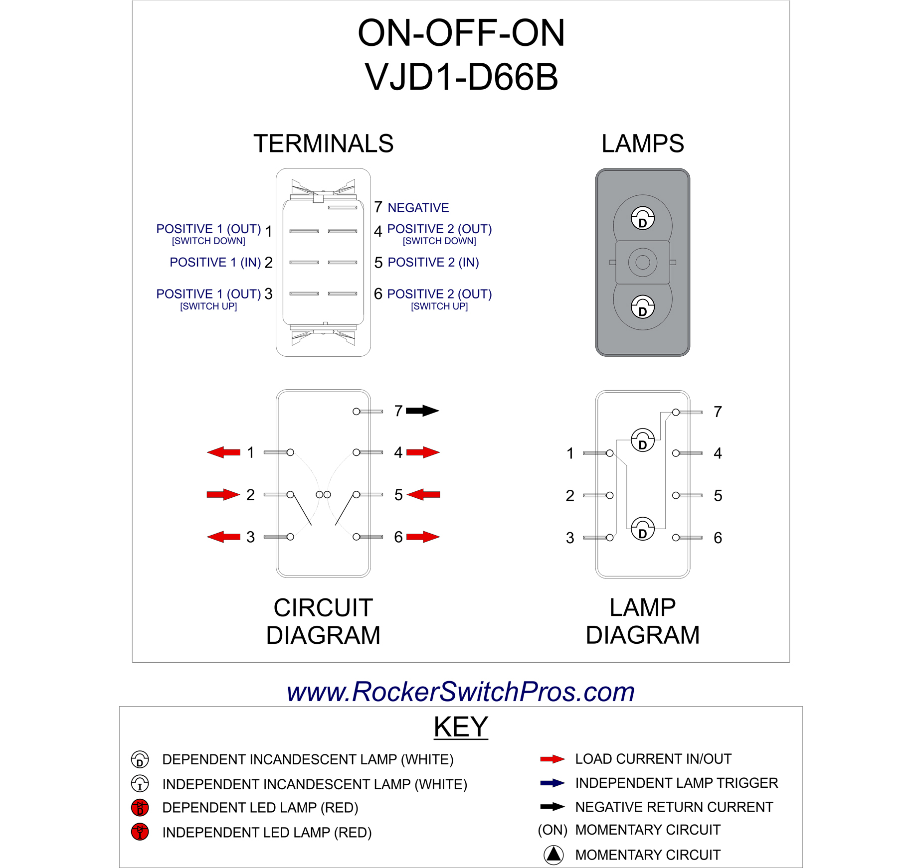 Dpst Rocker Switch Wiring Diagram - Wiring Diagram Roc 12 Rocker Switch On Off Dpdt 2 Dep Lights 16k