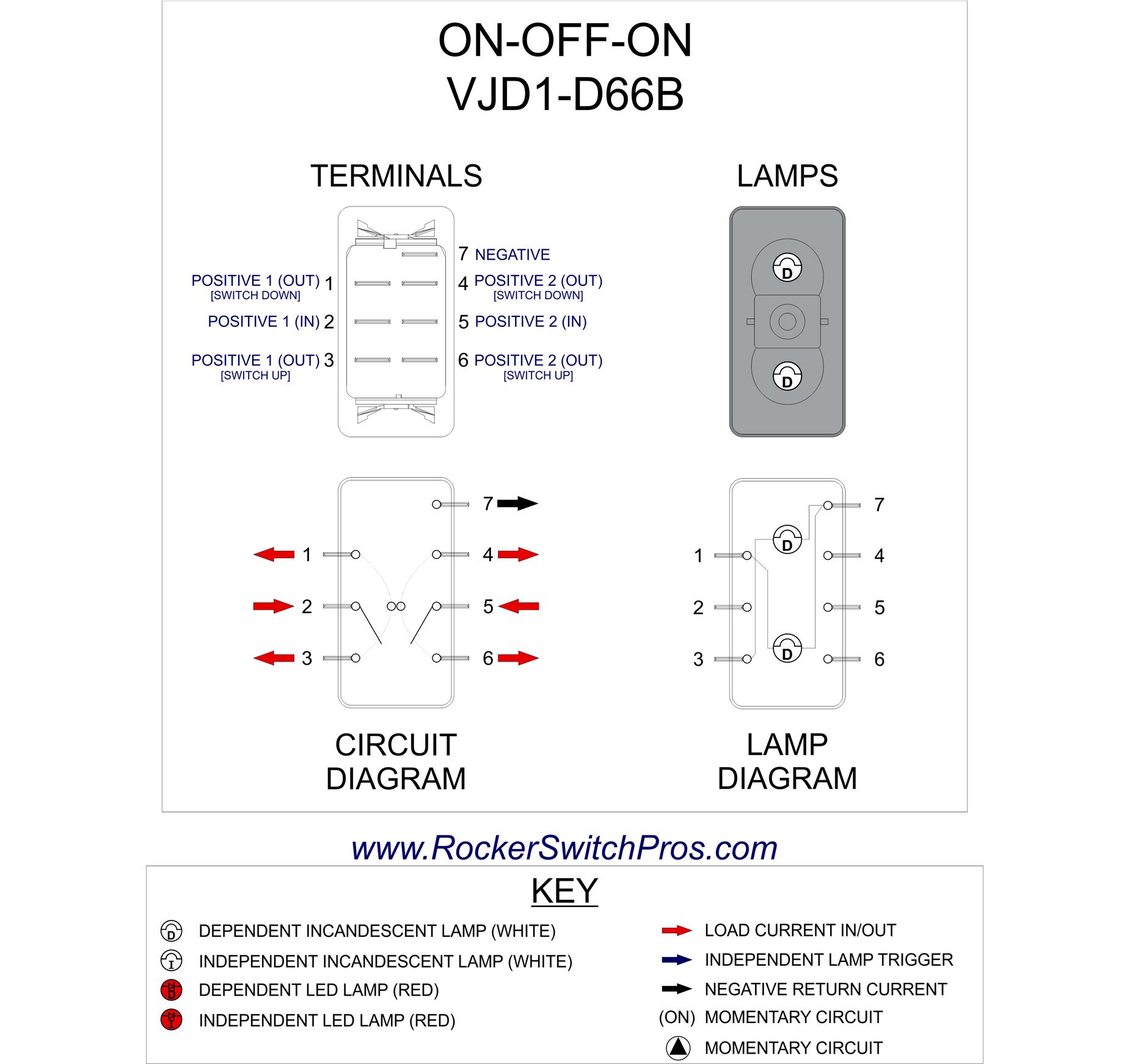 werma signaltechnik wiring diagram eaton transfer switch wiring diagram collection | wiring ...