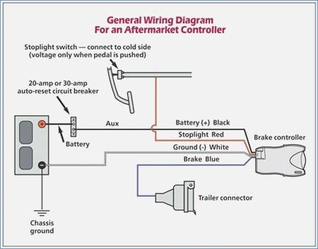 reese wiring diagram electrical diagrams forum u2022 rh jimmellon co uk reese electric brake controller wiring diagram impulse electric brake controller wiring diagram