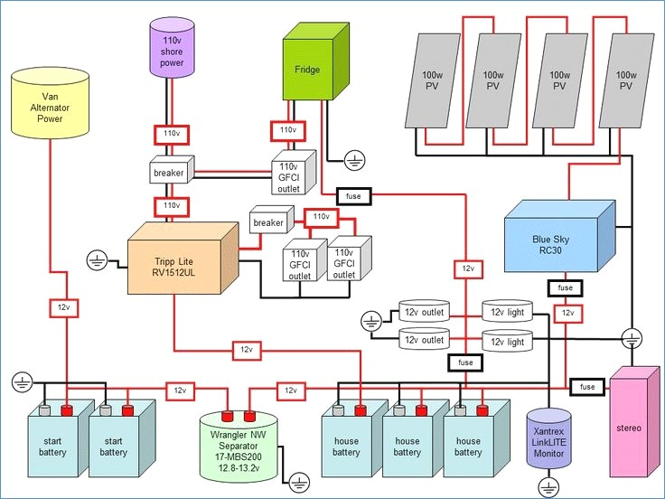 dual lite inverter wiring diagram Collection-Wiring Diagram Od Rv Park – Amalgamagency 17-g