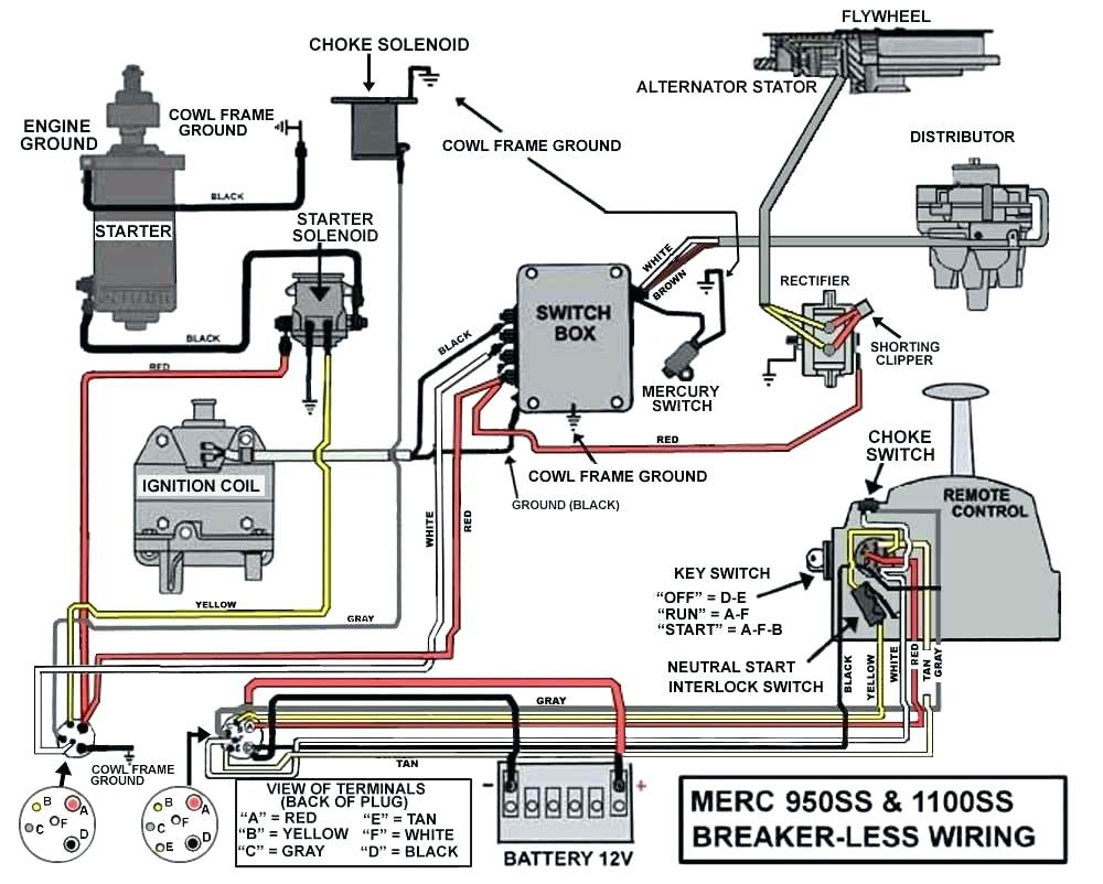 Dual Pro Charger Wiring Diagram Collection | Wiring Diagram Sample