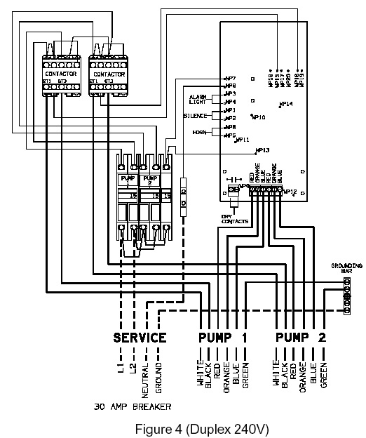 duplex pump control panel wiring diagram Download-duplex pump control panel wiring diagram Unique E e manual 9-q