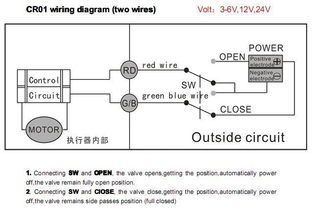 dyna jack m 3551 wiring diagram Download-Breathtaking Monarch Hydraulic Pump Wiring Diagram Haldex 3 1-o