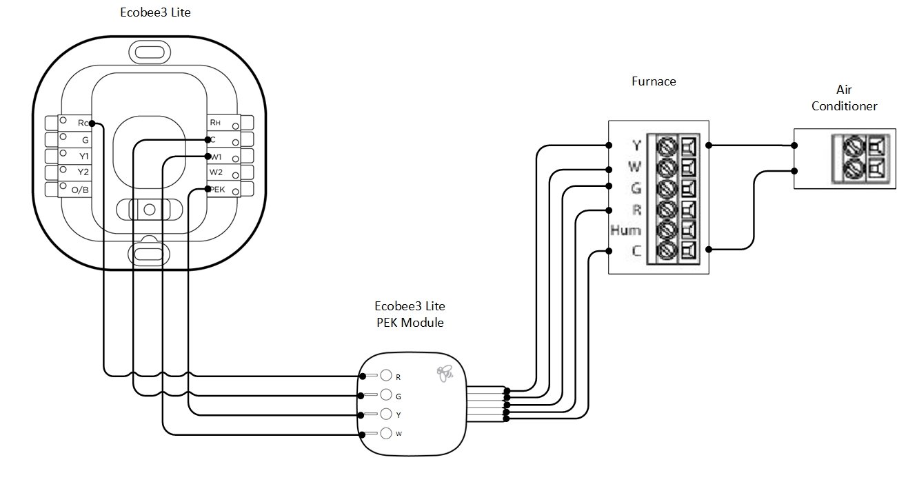 Enjoyable Ecobee3 Wiring Diagram Download Wiring Diagram Sample Wiring 101 Cranwise Assnl