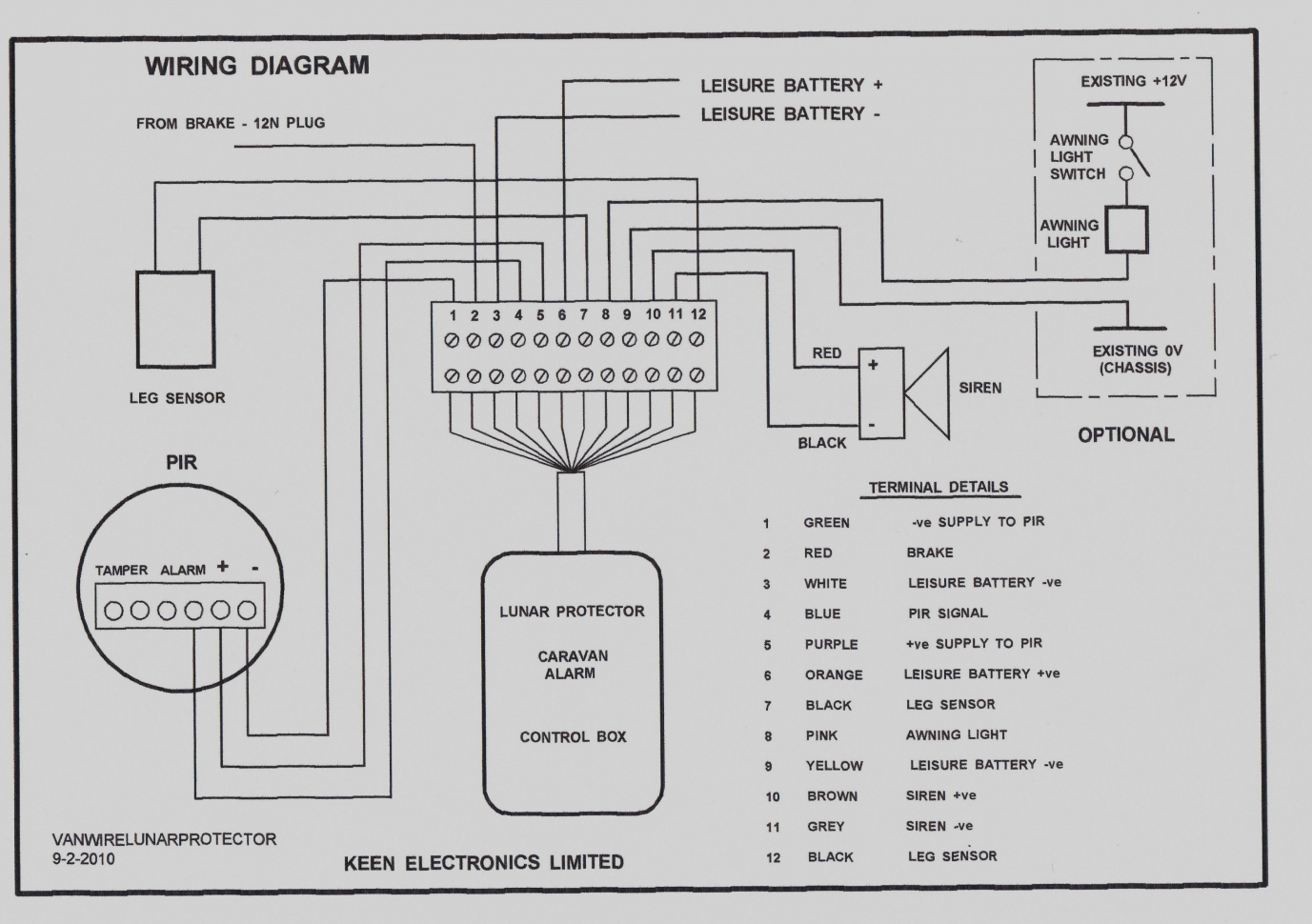 Wiring Diagram For Electric Awning - Well Detailed Wiring Diagrams •