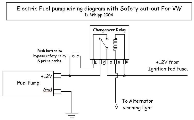 Wiring Diagram For An Electric Fuel Pump And Relay Data Rhmikeadkinsguitar: 2001 Chevy S10 Fuel Pump Wiring Diagram At Gmaili.net
