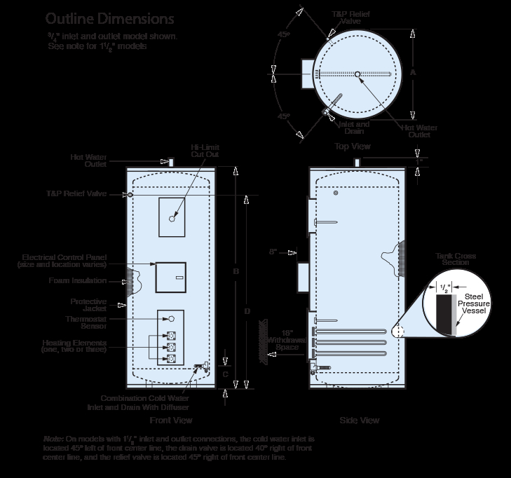 electric hot water tank wiring diagram Collection-Electric Water Heater Installation Fresh Mercial Electric Water Heater Model Se Electric Water Heater Installation 4-k