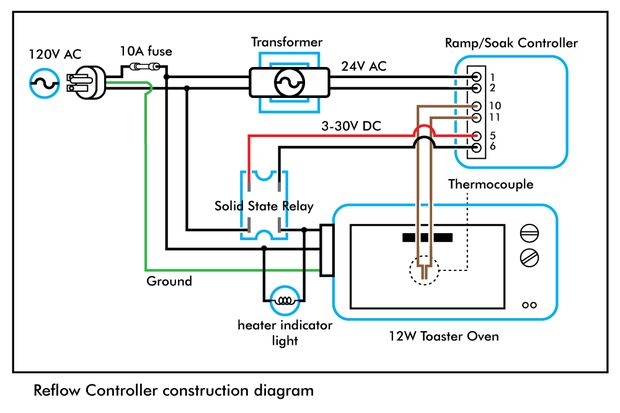 Electric Oven Thermostat Wiring Diagram ~ Electric oven thermostat wiring diagram sample