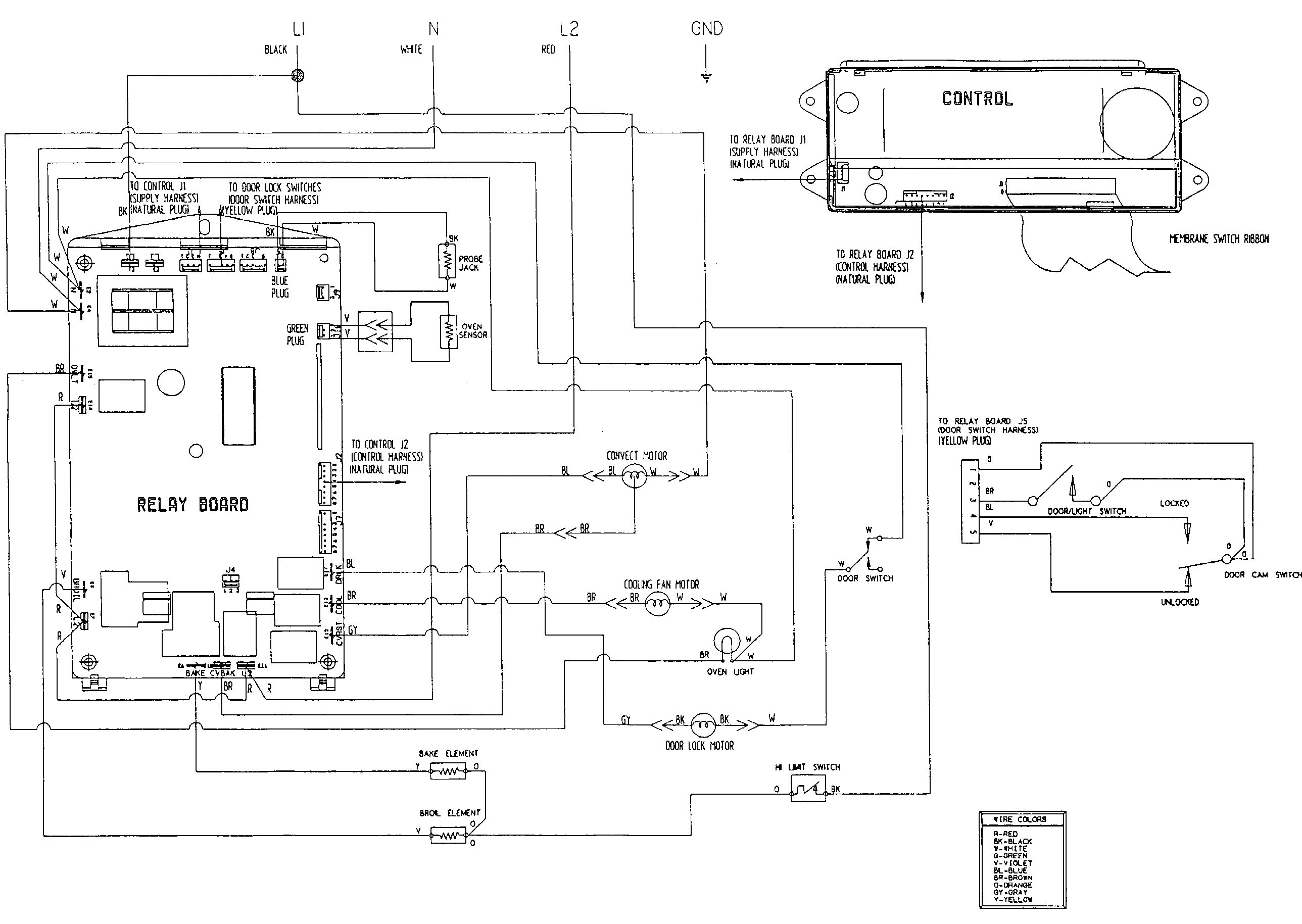 electric oven thermostat wiring diagram Collection-wiring diagram for oven  thermostat free wiring diagram rh. DOWNLOAD. Wiring Diagram ...