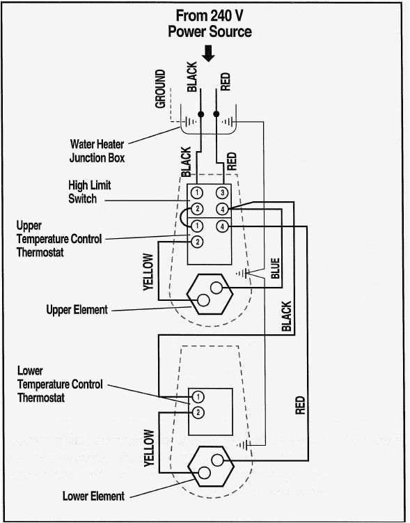 electric water heater thermostat wiring diagram sample