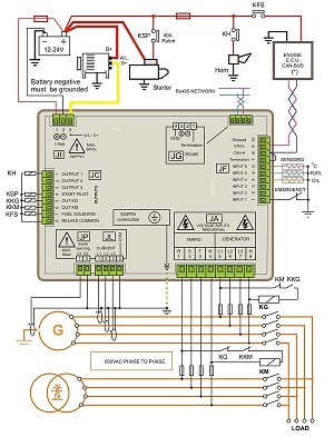 Electrical Control Panel Wiring Diagram Pdf Download | Wiring ... on electrical control panel cooling, electrical control panel enclosures, electrical control panels manufacturers, electrical block diagram, service panel diagram, electrical breaker panel diagram, electrical wiring industrial control panel, merc control diagram, electrical panel board diagram, electrical panel box diagram, electrical panel access, electrical wiring main service panel, electrical panel box wiring, home electrical diagram, motor control panel diagram, ups electrical diagram, electrical control panel tools, electrical controls training panel, residential electrical panel diagram, electrical power diagram,