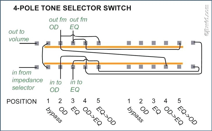 electrical light switch wiring diagram Download-Light Switch Wiring Diagram Lovely 58 Beautiful Electrical Switch Leg Wiring 12-a