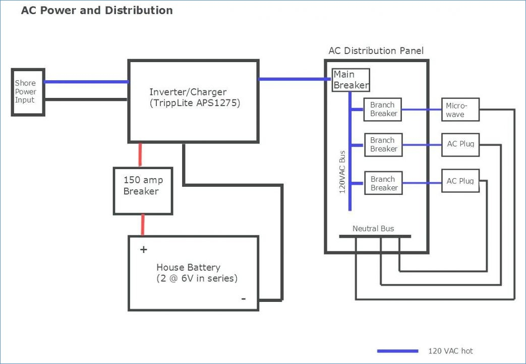 electrical panel wiring diagram Download-Electrical Box Wiring Diagram Beautiful Rv Electrical Outlet Beautiful Wiring Diagram Od Rv Park Electrical 16-d