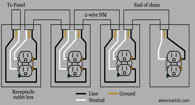 electrical receptacle wiring diagram Download-Receptacle Wiring Diagram 15-o