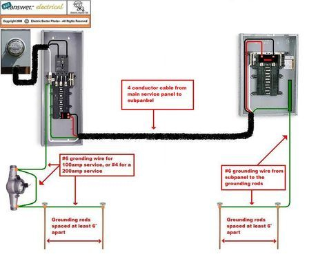 electrical sub panel wiring diagram Download-Pictorial diagram for wiring a subpanel to a garage electrical 18-a