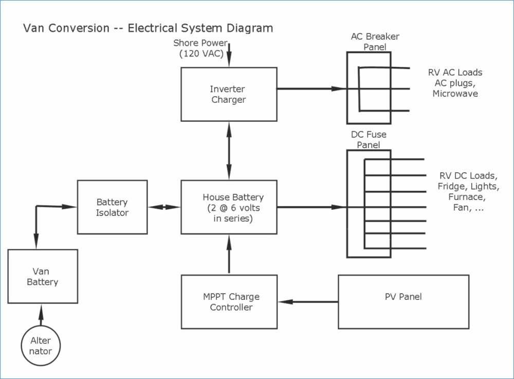 Electrical wiring diagram collection wiring diagram sample electrical wiring diagram download electrical box wiring diagram new rv electrical outlet beautiful wiring diagram cheapraybanclubmaster Images