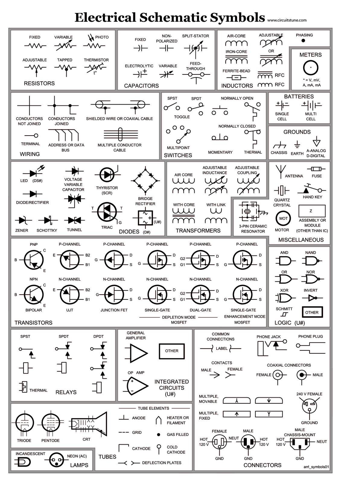 electrical wiring diagram symbols Download-vJysJXCDlSA UBd T3Mjh6I AAAAAAAAAyk tVL4J2R sOs s1600 Electrical Schematic Symbols 19-a