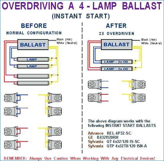 4 prong twist lock plug wiring diagram sample wiring. Black Bedroom Furniture Sets. Home Design Ideas