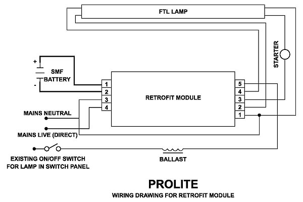Emergency Exit Sign Wiring Diagram - Prolite Manufacturers Emergency Lights Exit Signs 17h