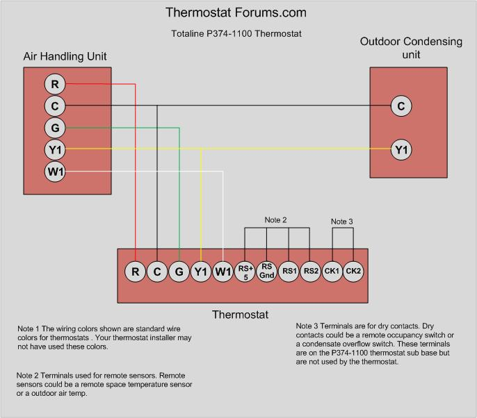 Typical thermostat wiring diagram wiring diagrams emerson digital thermostat wiring diagram download wiring diagram 2wire thermostat wiring diagram wiring diagram sheets detail cheapraybanclubmaster Choice Image