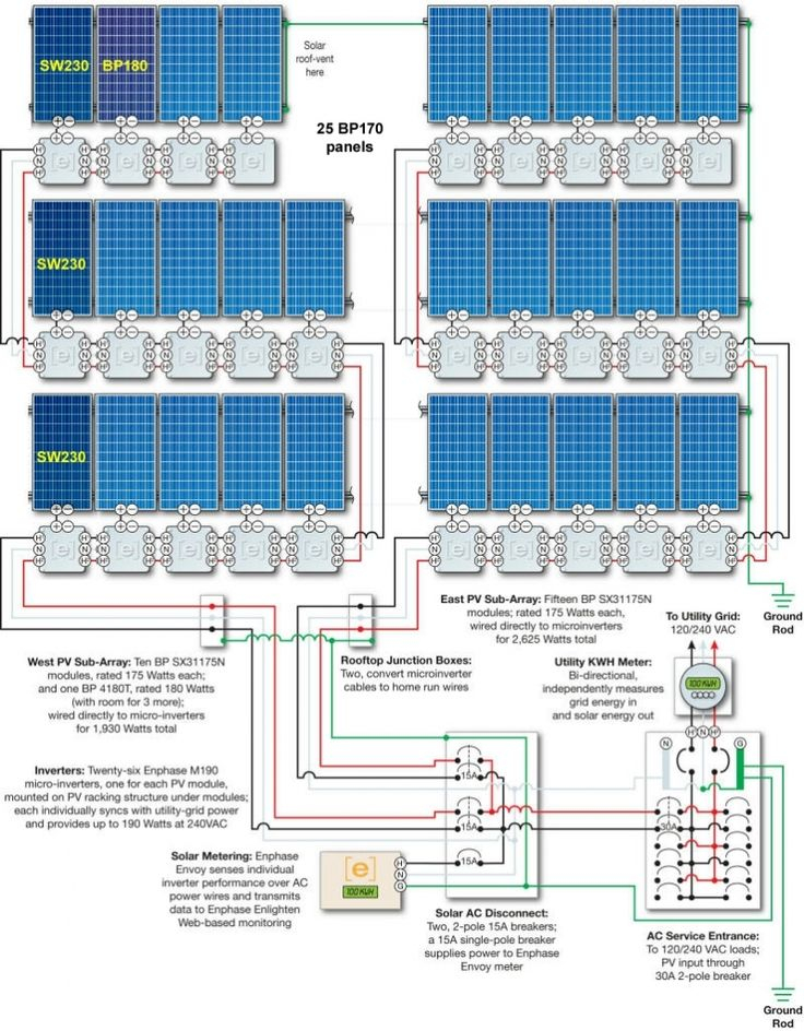 enphase micro inverter wiring diagram Download-f Grid Solar Wiring Diagram At your home the power arrives to a spot before 15-q