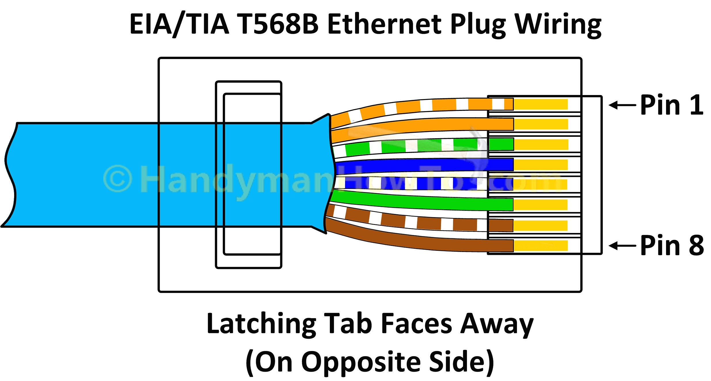 ethernet cable wiring diagram cat5e Download-Cat5e Wire Diagram In T568A T568B RJ45 Cat6 Ethernet Cable Wiring Throughout 16-g