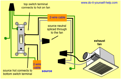exhaust fan wiring diagram Collection-mercial Kitchen Exhaust Fan Wire Installation Unique Wiring for A Ceiling Exhaust Fan Electrical Pinterest 18-h