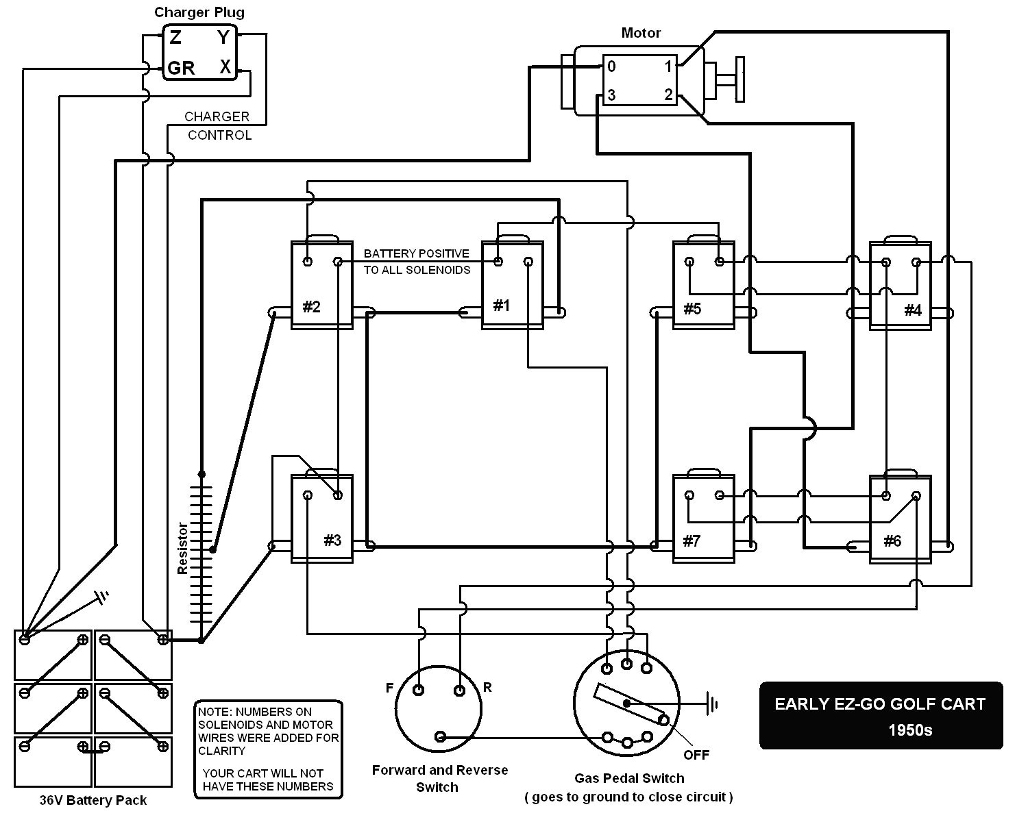 ez go golf cart wiring diagram gas engine Download-1983 Ezgo Wiring Diagram  Gas Electrical