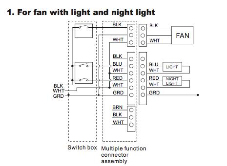 fan wiring diagram Collection-Wiring Diagram OD LTG 17-l