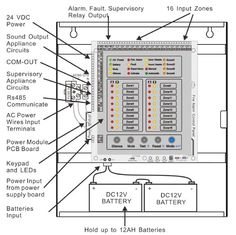 fire alarm control panel wiring diagram Download-Fire alarm control panel button and led indication 11-m