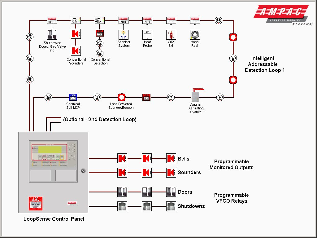 fire alarm control panel wiring diagram Download-Fire Alarm Wiring Diagram 18-r