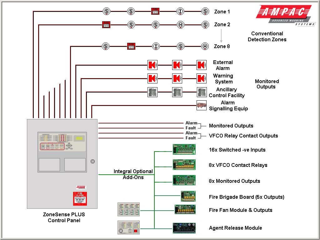fire alarm control panel wiring diagram Download-gst conventional smoke detector wiring diagram 16-j