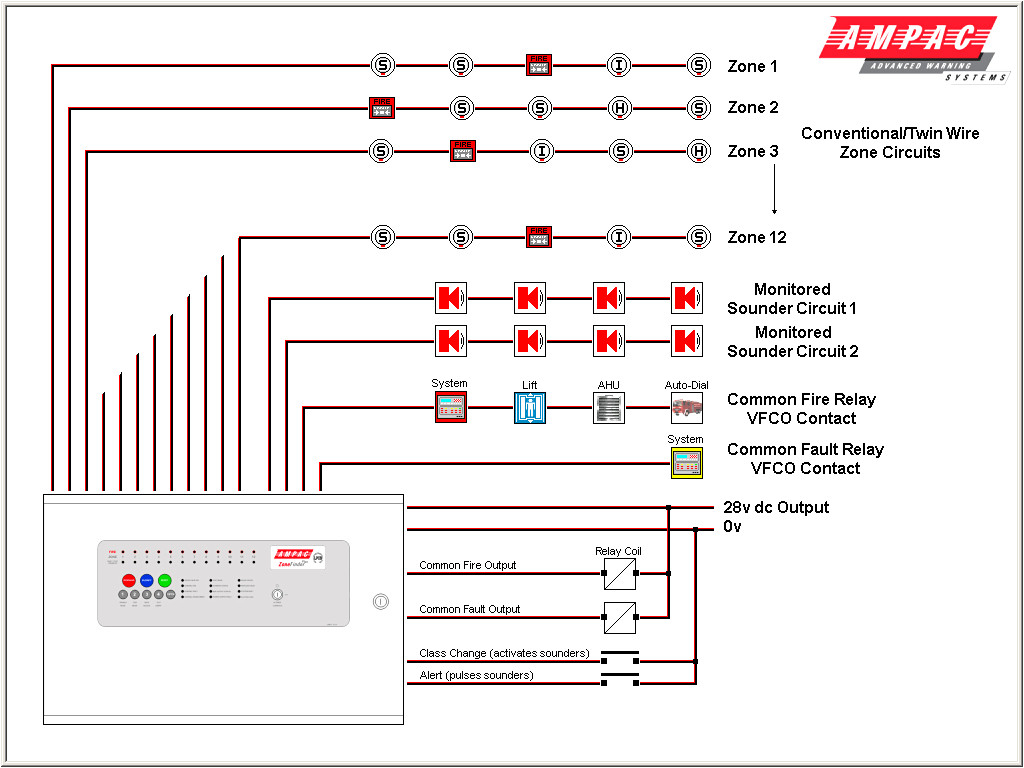 fire alarm control panel wiring diagram Download-Wiring Diagram For Fire Alarm System Apollo Orbis Smoke Detector Optical Base Jennylares Pull Station 6 10-f