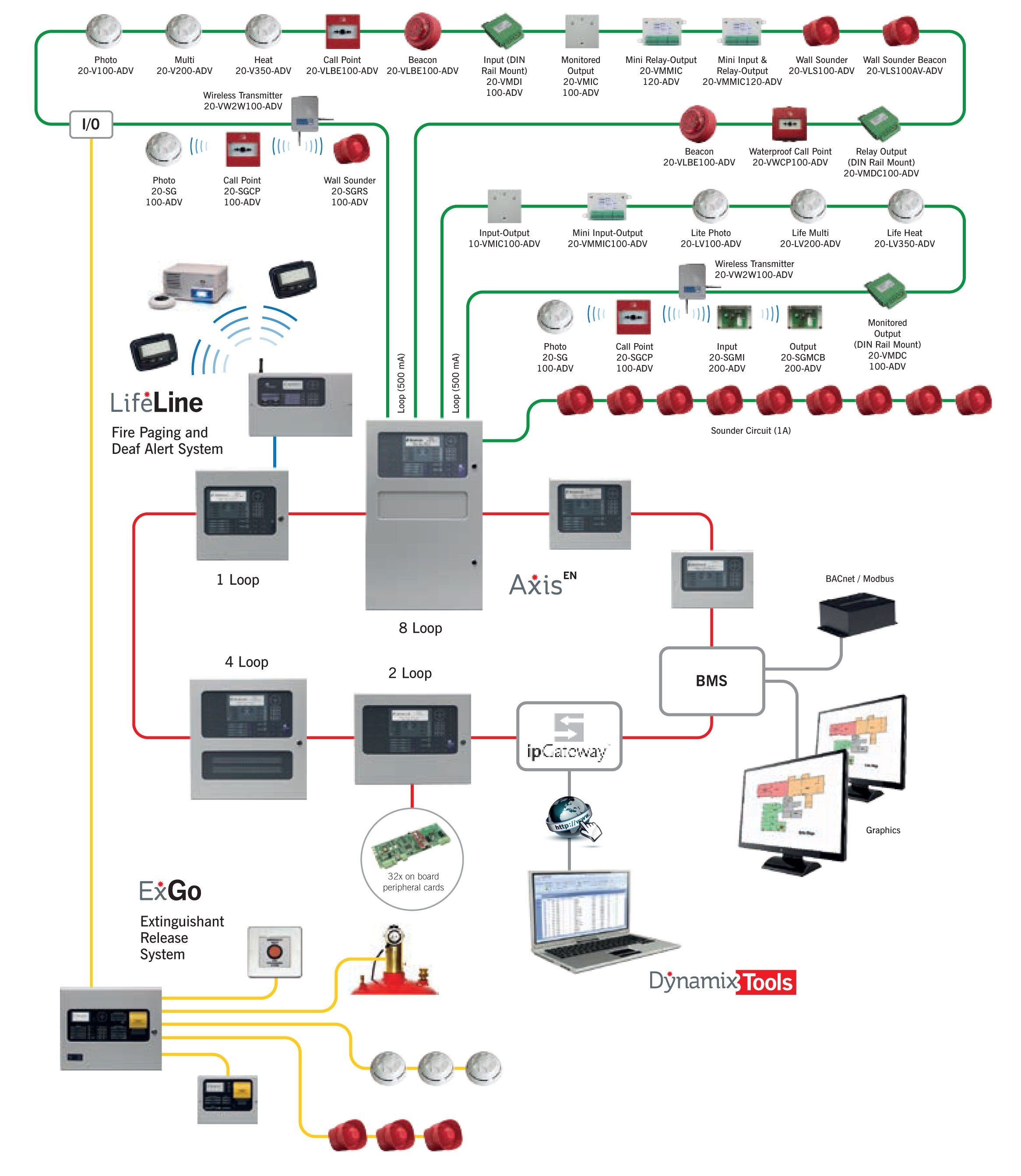 fire alarm horn strobe wiring diagram Download-Fire Alarm Pull Station Wiring Diagram Pic Diagrams 14-i