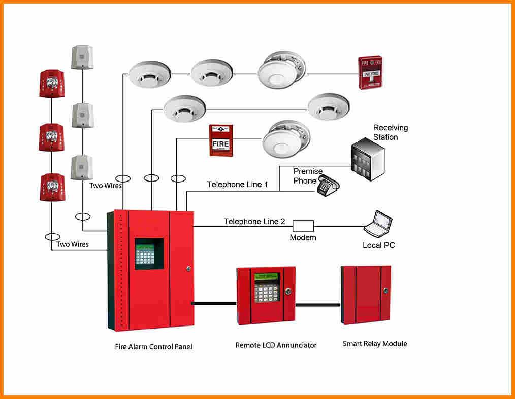 fire alarm installation wiring diagram Download-Fire Alarm Wiring Diagram Pdf Coachedby Me With Pull Station 7 20-g