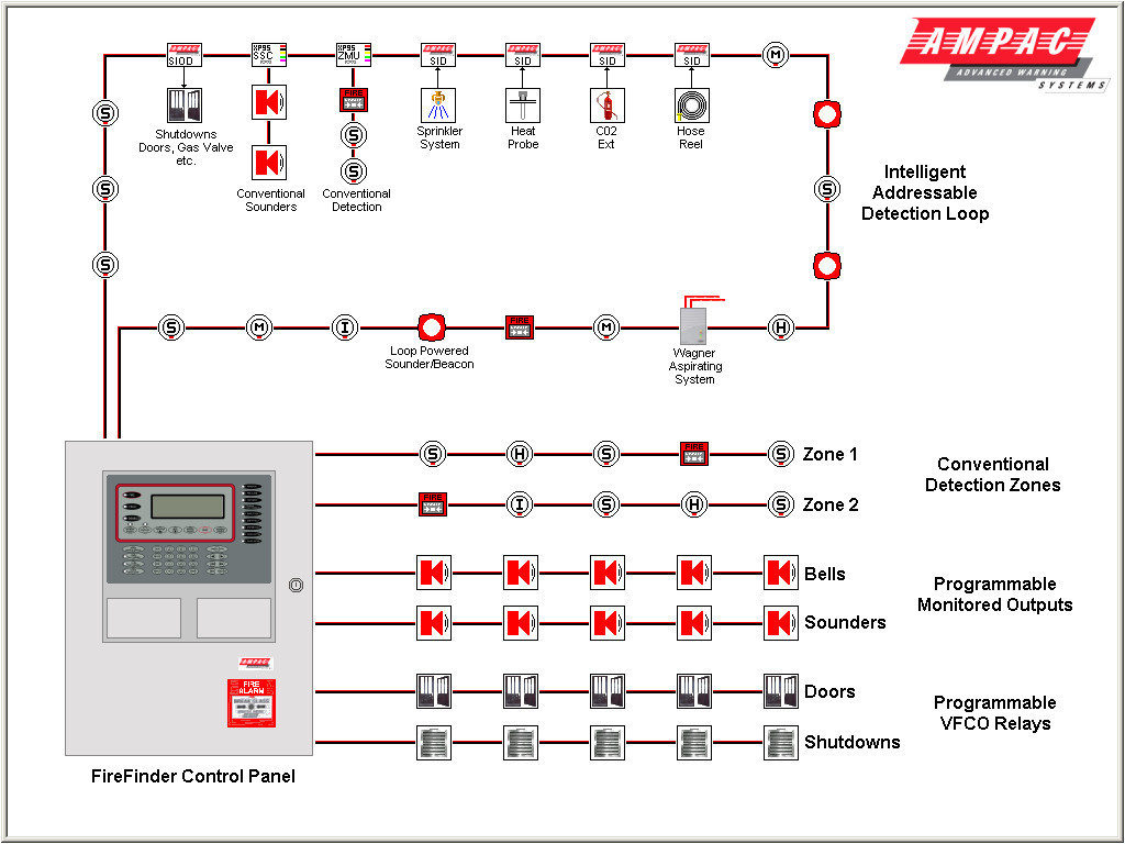 fire alarm wiring diagram Collection-Addressable Fire Alarm Wiring Diagram Fitfathers Me Lovely Schematic 19-e