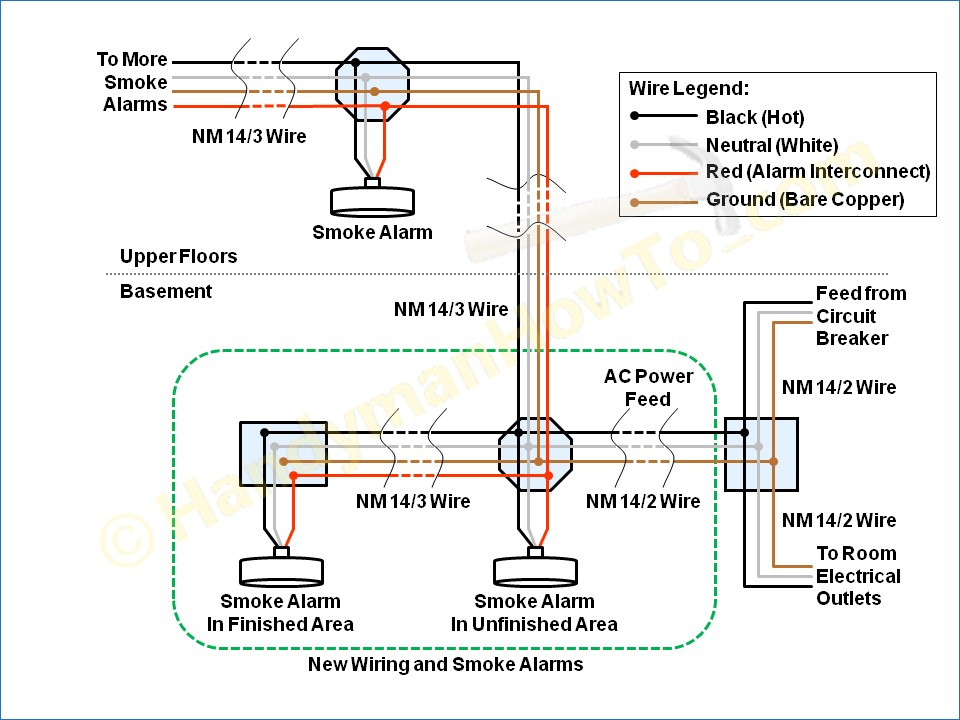fire alarm wiring diagram Download-Install A 3 Wire Smoke Detector Fresh Wiring Diagram for Smoke Detectors – Bestharleylinksfo 48 18-q