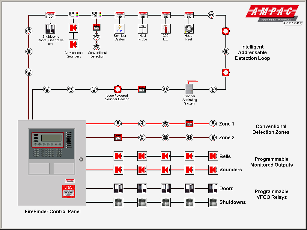fire alarm wiring diagram schematic Download-Addressable Smoke Detector Wiring Diagram Deltagenerali Me Inside Conventional 11-i