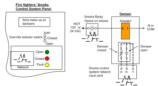 Fire Smoke Damper Wiring Diagram - Fire Smoke Damper Wiring Diagram Elegant Famous Wiring Fire Alarm Systems S Electrical Circuit 20h