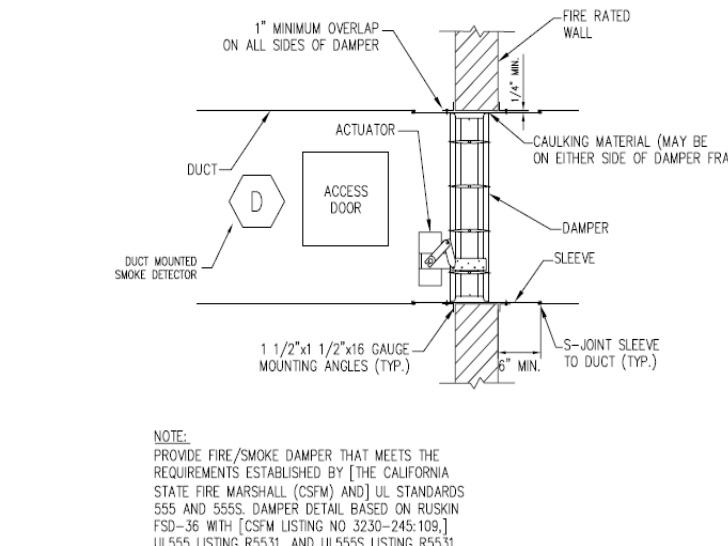Fire Smoke Damper Wiring Diagram Sample | Wiring Diagram Sample on typical wiring for ac capacitor, typical electric heating diagram, typical commercial hvac system diagram, typical electric furnace schematic,