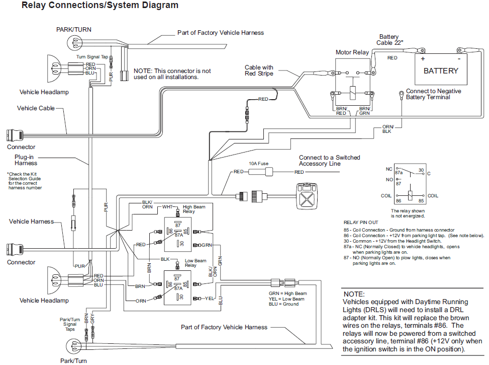 Fisher Wiring Harness Diagram - Enthusiast Wiring Diagrams • on fisher plow relay diagram, meyer snow plow parts diagram, boss plow solenoid, boss snow plow bracket manuals, 99 f250 trailer harness diagram, boss snow plow lights, western plow diagram, boss snow plow parts, boss snow plow control stick,
