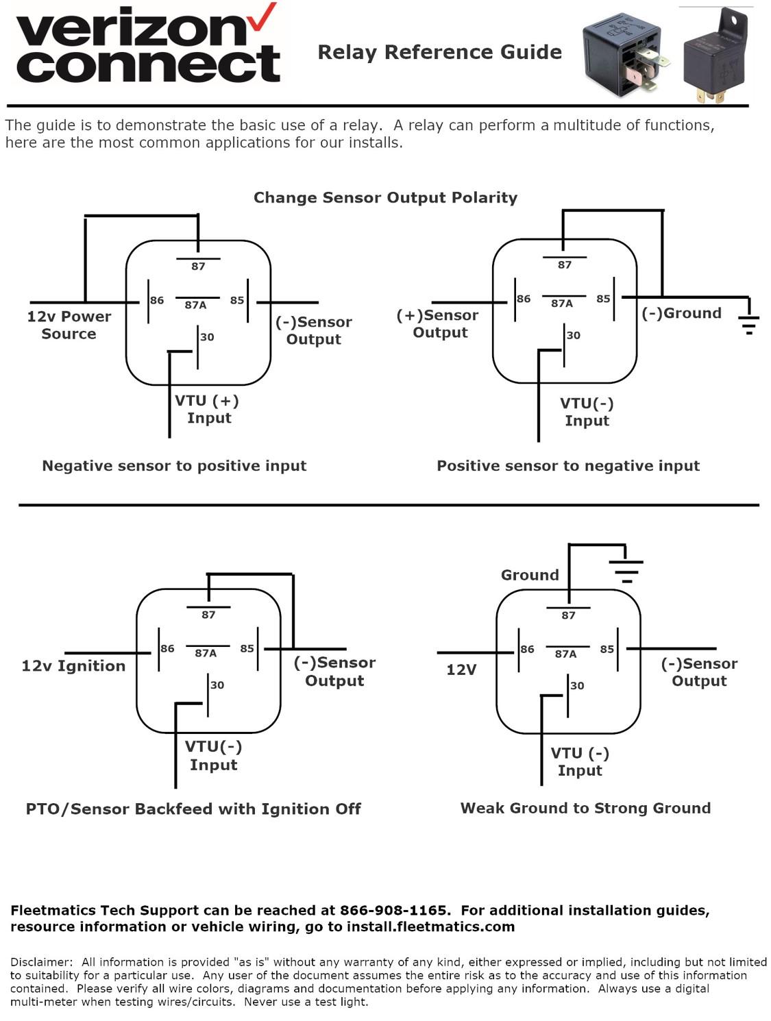 Fleetmatics Wiring Diagram Sample Fios Download Manual Apv Guide Rev1 Calamp 20 Guides Install