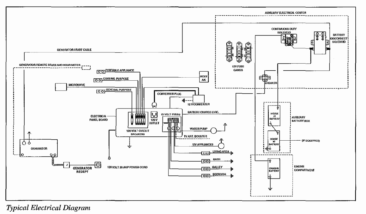 1988 southwind motorhome battery wiring diagram