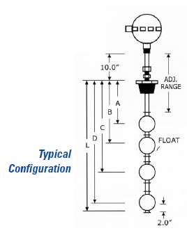 float level switch wiring diagram Collection-Float Switch Wiring Diagram New Magnetic Level Switches 14-a
