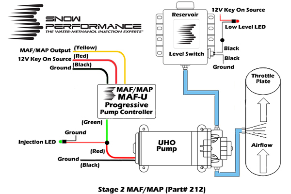 flow switch wiring diagram Download-Best Mass Air Flow Sensor Wiring Diagram Awesome Stage 2 Maf Map Water Methanol Injection 18-d