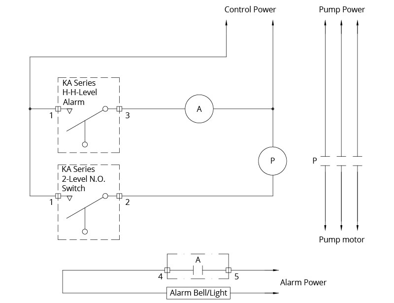 flow switch wiring diagram Download-Fire Alarm Installation Wiring Diagram Unique Alarm Flow Switch Wiring Diagram Get Free Image About Wiring 6-b