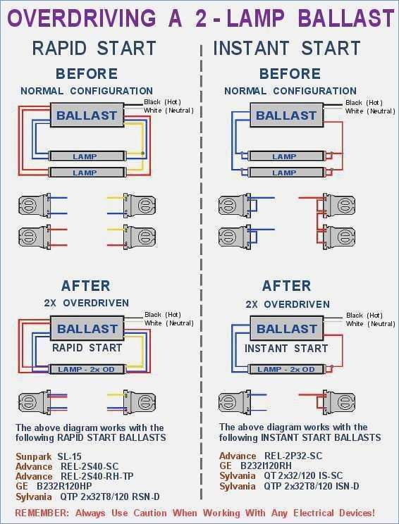 fluorescent ballast wiring diagram Download-Light Ballast Home Depot New F40t12 Ballast Wiring Diagram Free Wiring Diagrams 4-k