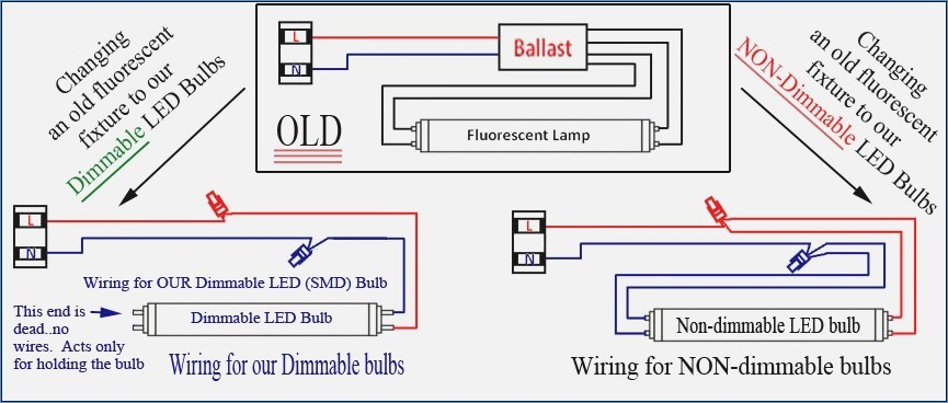 fluorescent ballast wiring diagram Collection-T8 Fluorescent Ballast Wiring Diagram – Publicassets 14-o