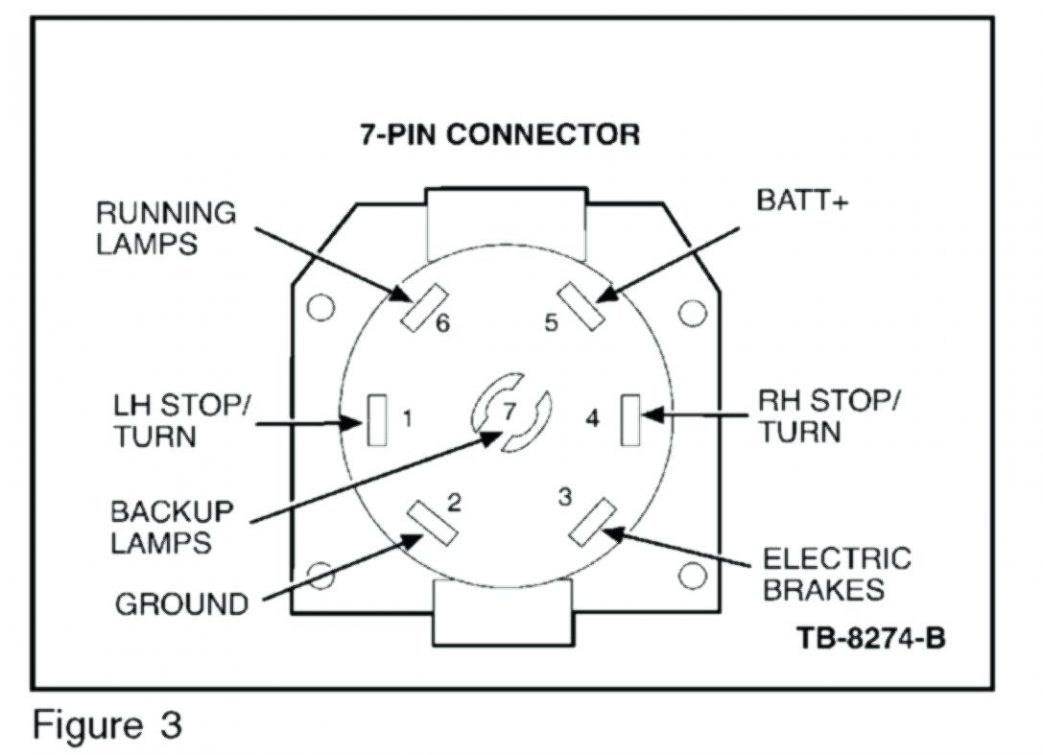 Wire Trailer Wiring Diagram Wiring Diagram Trailer Wiring Connector